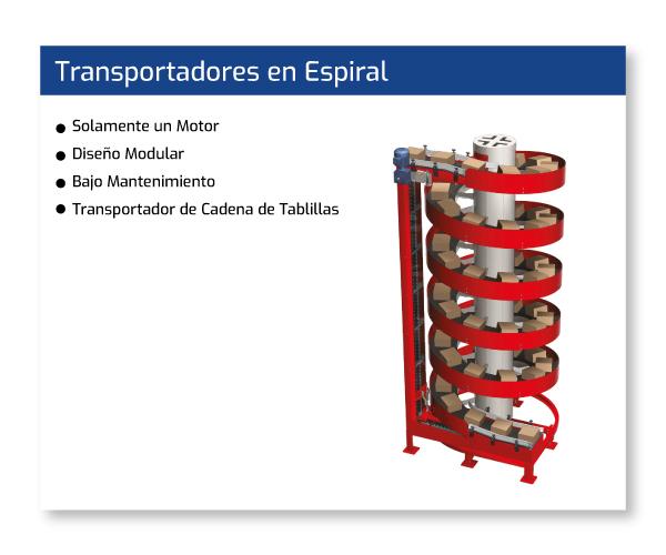 Transportador en Espiral